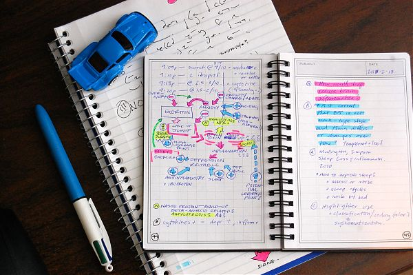 Photo of a highlighter and pen drawing of a depression model
